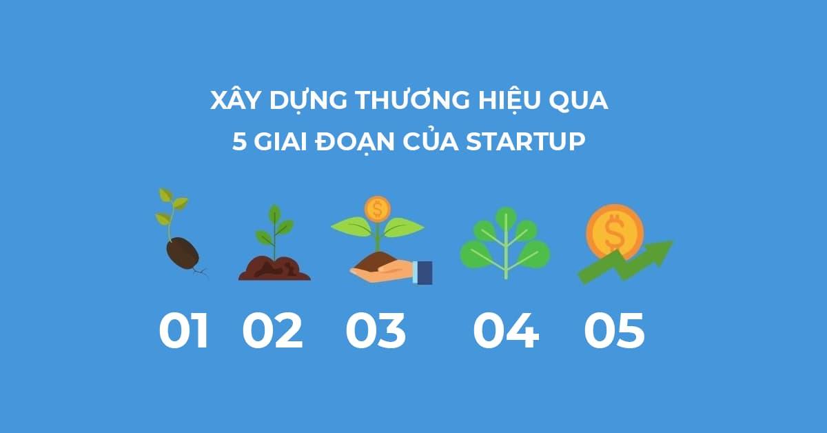Xây dựng thương hiệu qua 5 Giai đoạn của Startup